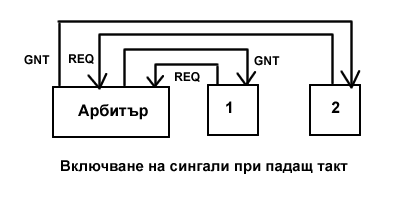 signals_arbiter.png