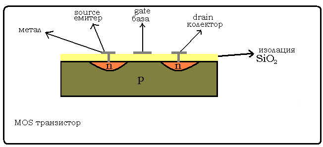 MOS_transistor.PNG